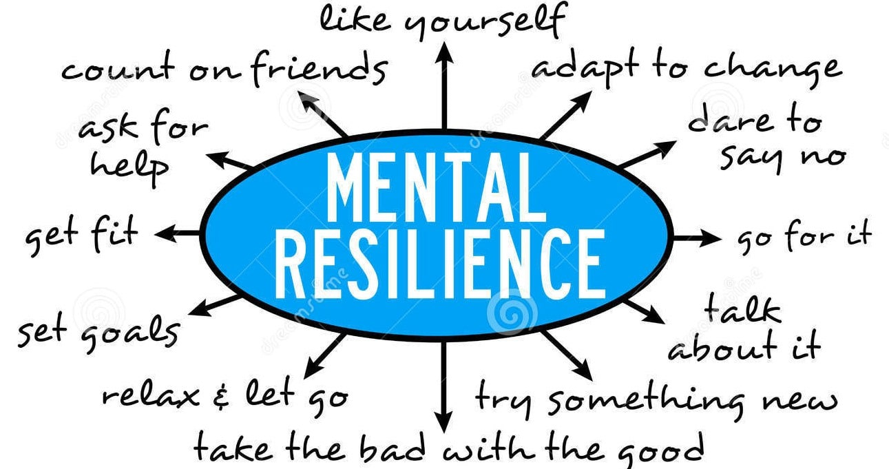 Resilience - key points