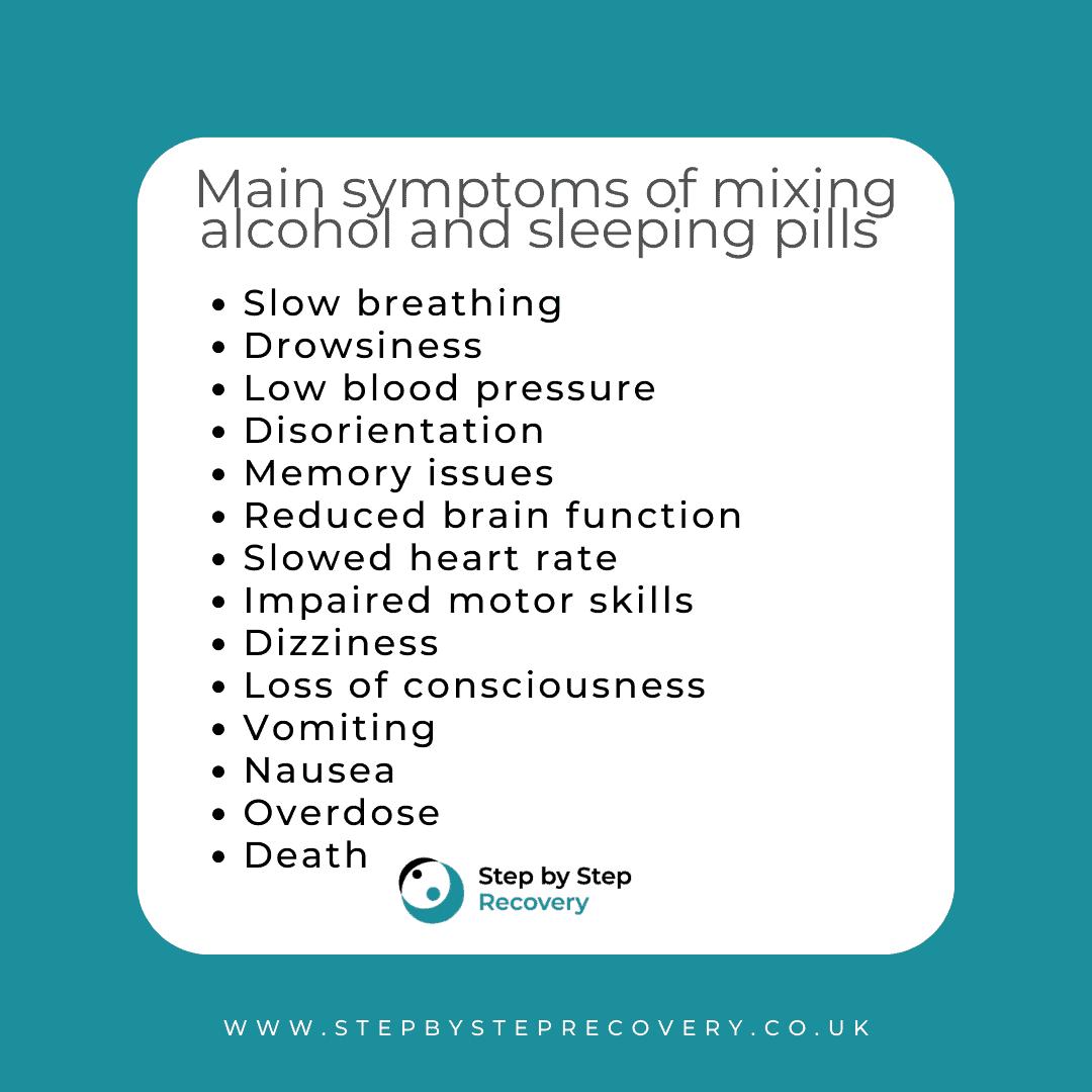 Main-symptoms-mixing-alcohol-sleeping-pills